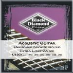 �� ������  ������� black diamond